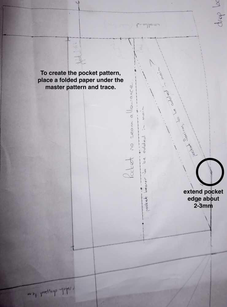 extended slant pocket at side seam